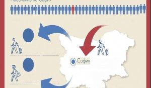 NEW MIGRATION STATISTICS FOR BULGARIA
